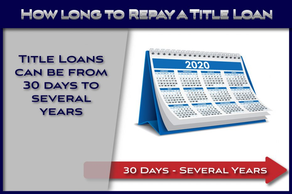 How Long to Repay Title Loan